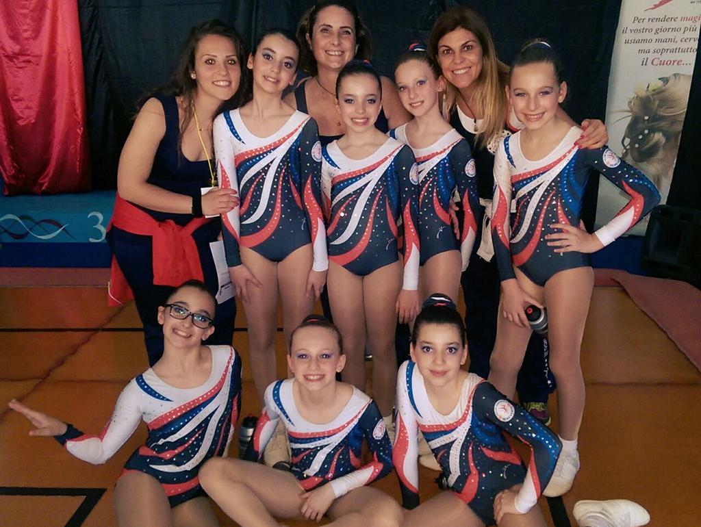 Club Ginnastico Benevento