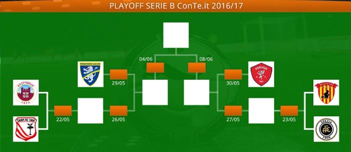 Calendario Playoff Serie B.Si Aprono Con Una Sorpresa I Play Off Di Serie B