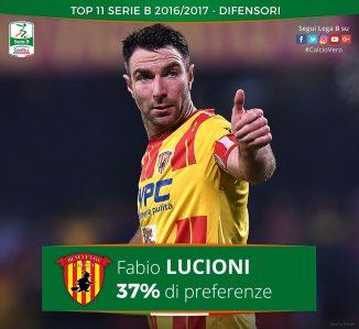 Fabio Lucioni capitano del Benevento