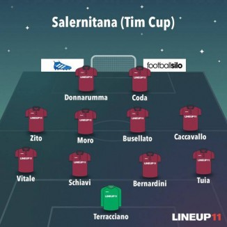 salernitana-tim-cup